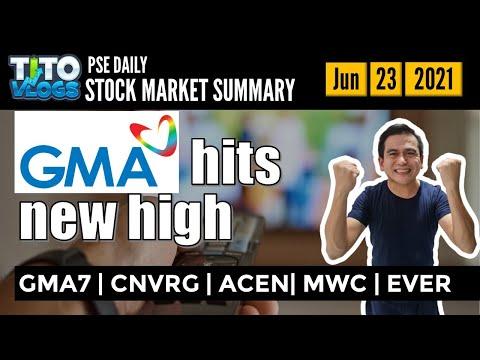 Gma7 hits new high   stock market summary   gma7   cnvrg   acen   mwc   ever