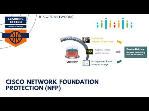 Cisco network foundation protection (nfp) #ccnp #scor