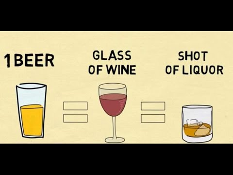 Does 1 beer = 1 glass of wine = 1 shot of hard liquor? the math of a standard drink