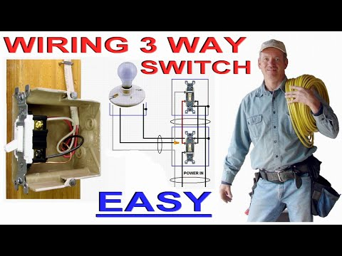 3 way switch wiring made easy, applies to 4-way switches and dimmer switches.